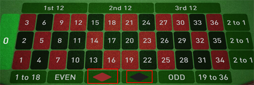 Roulette Poll IDN Live Game